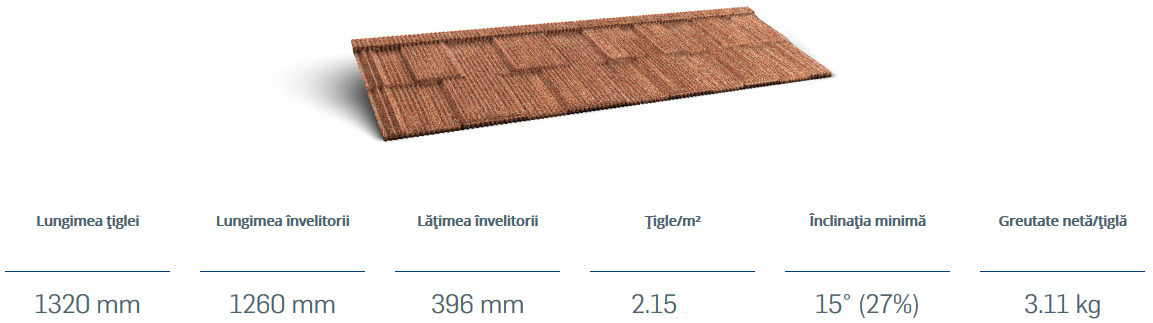 tigla metalica gerard shingle muntenia roofs arges